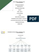 Unidad 1 - La Ecología Humana y sus generalidades.