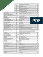 Exposants BATIMATEC 2019.pdf