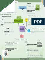 ORGANIZADOR VISUAL- LA PSICOLOGÍA DEL DESARROLLO.pdf