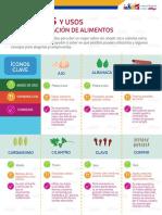 manualdeespecias.pdf