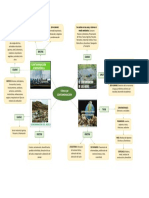 Fase 1_Mapa Mental Ing Ambiental