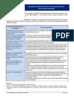 4.2.2_Exemples_d_activites_de_retour_sur_les_acquis_favorisant_une_evaluation_formative_01