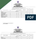 Checklist by Purok Sample