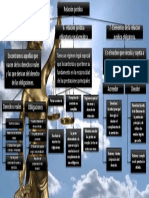 mapa conceptual de obligaciones_cesia