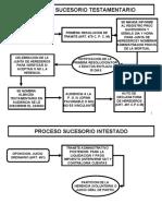COMPENDIO DE TODOS LOS ESQUEMAS