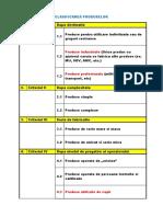 02 CLASIFICAREA PRODUSELOR.docx
