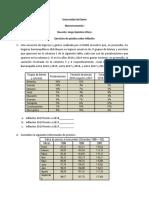 Ejercicios de inflación por IPC