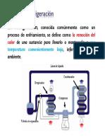 Apunte 1.3 Refrigeración (1)