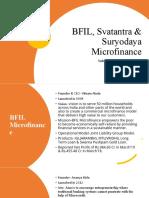 BFIL, Svatantra & Suryodaya Microfinance