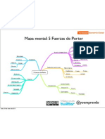 Mapa mental 5 Fuerzas de Michael Porter