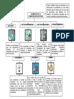 ELEMENTOS DE LA PLANIFICACIÓN EDUCATIVA