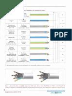 Tabelle scelta cavi.pdf