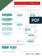 Relatório de situação de covid-19 em Portugal
