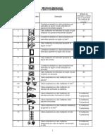 2-Tabela-de-dimensionamento-da-seção-nominal-dos-condutores.pdf