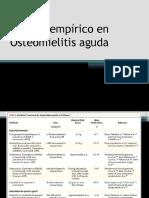 Manejo empírico en Osteomielitis aguda JAZ
