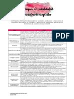 Tema y opnion de los principios generalmente aceptados de la contabilidad