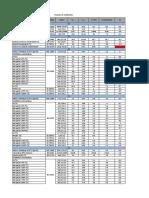 fiches de calcul des incertitudes de mesure et En.xlsx