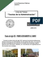 Linea_del_Tiempo_Teorias_de_la_Administr
