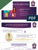 LOS SACRAMENTOS.pptx