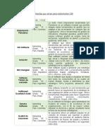 Relacione 10 herramientas que sirvan para implementar CMI.docx