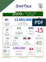 WTO StatTalk Magazine - Issue#4 Dec2010