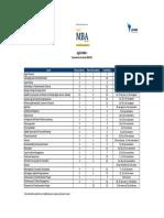 Cronograma Académico Agile MBA I (5)