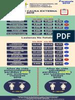 Infografía Forensis 2019 III (1)