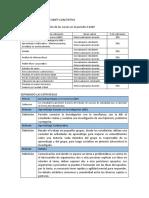 ITEMS DE VALORACION CUANTI CUALITATIVA