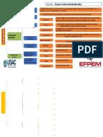 evaluacion 360.pdf