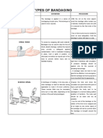 TYPES-OF-BANDAGING