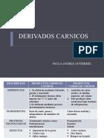 DERIVADOS CARNICOS