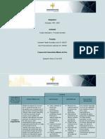 Cuadro descriptivo de los Procesos Fluviales