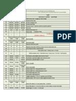PARAMETROS POWER FLEX 525