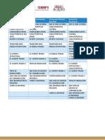 Tabla LYC.pdf
