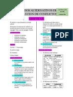 resumen de metodos alternativos de resolucion de conflictos