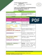 PLANIFICACIONES TELETRABAJO.docx