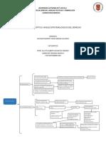 cuadro sinoptico 2.pdf