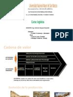 Logistica de Producción y Mantenimiento