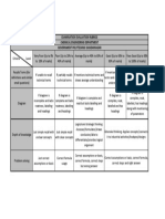 exam rubrics final.pdf