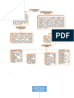 Mapas conceputales I.docx