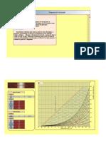 diagramme_de_lair_humide_costic