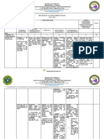 FINAL Monthly Accomplishment Report JULY 2019 (1)