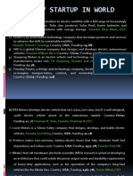 Top 15 EV Startup in World