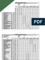 Adquis. de Materiales Planta Proc.