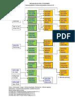 DevicesFlowchart2018.pdf