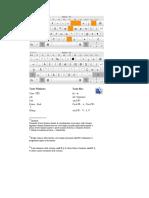 combinazioni da tastiera iMac per caratteri speciali e comandi