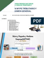 DIAPOSITIVAS DERE TRIBUTARIO FINAL.pptx