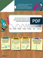 Ondas y Comunicacion.pdf