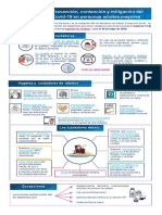 prevencioncontencionymitigacionenadulltosmayorescovid19minsalud.pdf