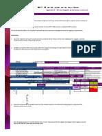 KPI-and-Supplier-Performance-Scorecard-Tool-Appendix-6.xlsx